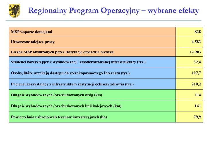 Regionalny Program Operacyjny – wybrane efekty