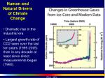 human and natural drivers of climate change1