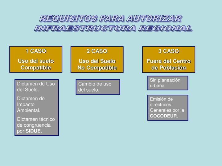 REQUISITOS PARA AUTORIZAR