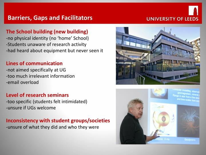Barriers, Gaps and Facilitators
