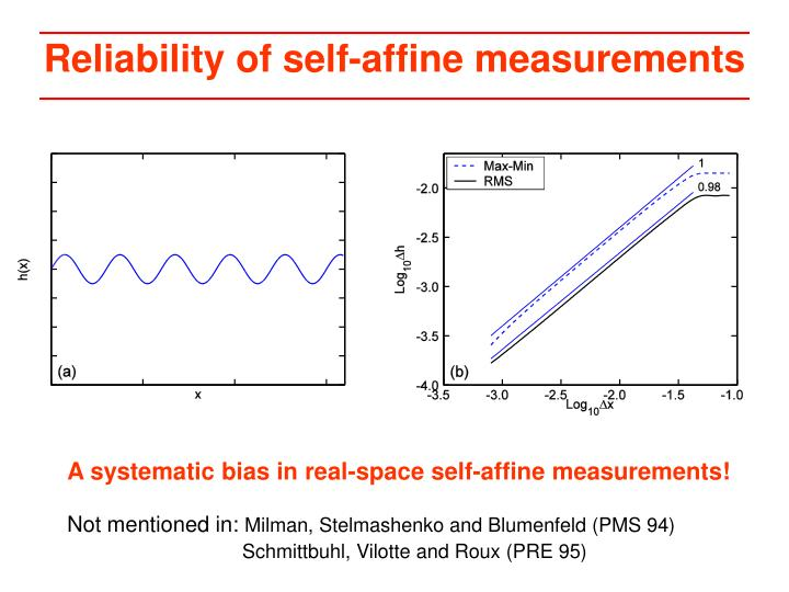 Reliability of self-affine measurements