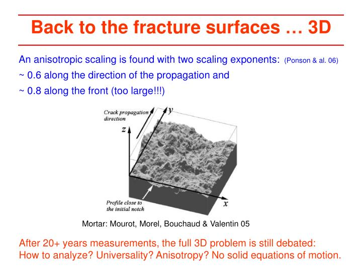 Back to the fracture surfaces … 3D