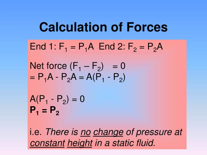 Calculation of Forces