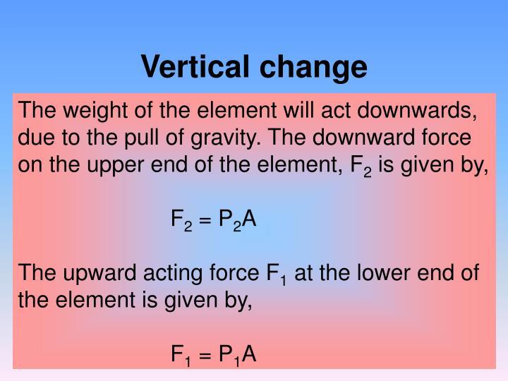 Vertical change