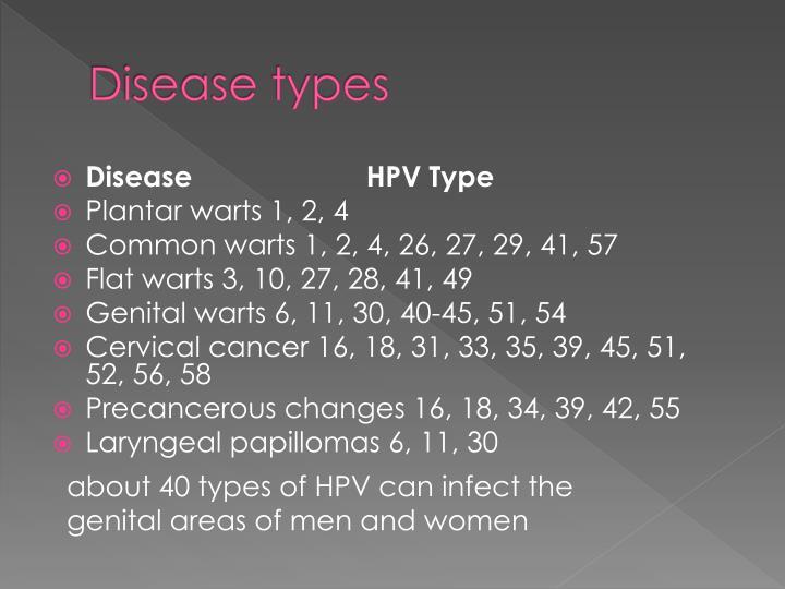 Disease types