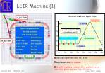 leir machine 1