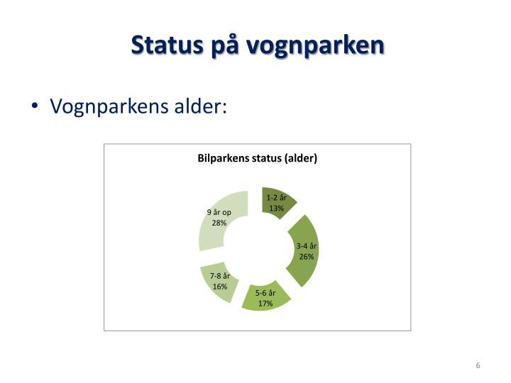 Status på vognparken
