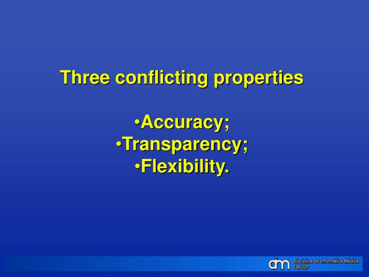 Three conflicting properties
