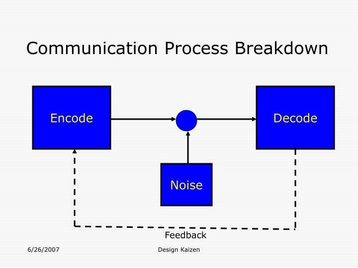 Communication Process Breakdown