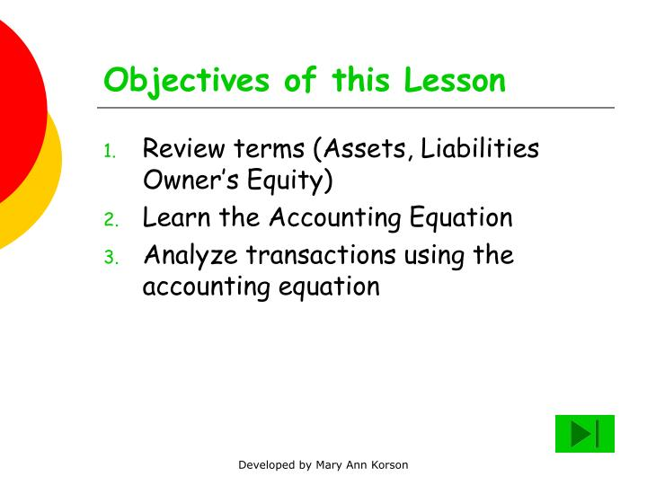 Objectives of this lesson