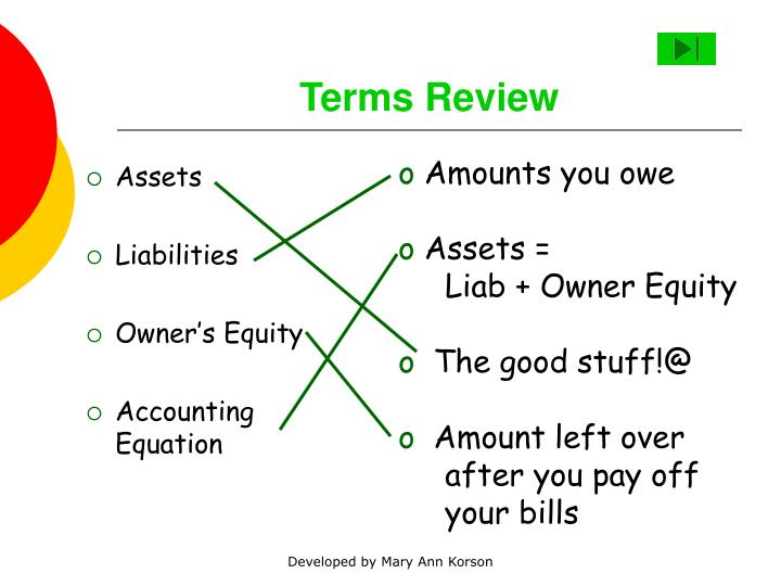 Terms Review