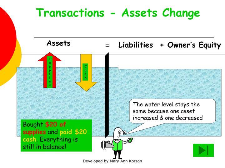 Transactions - Assets Change