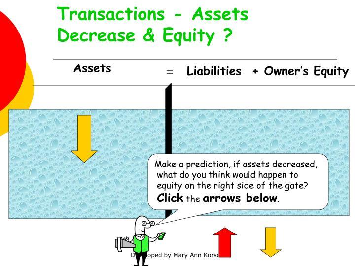 Transactions - Assets Decrease & Equity ?