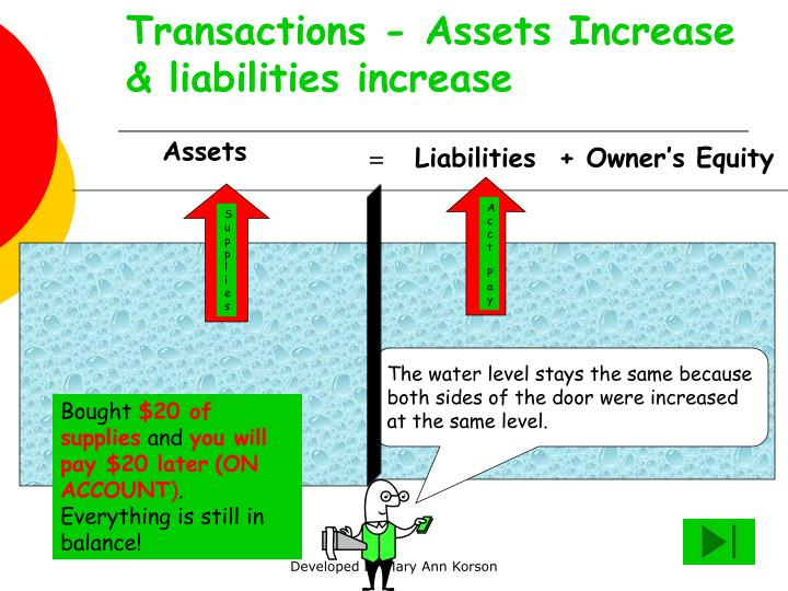 Transactions - Assets Increase & liabilities increase