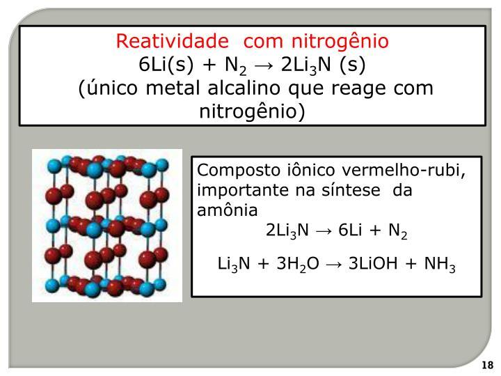Reatividade  com nitrogênio