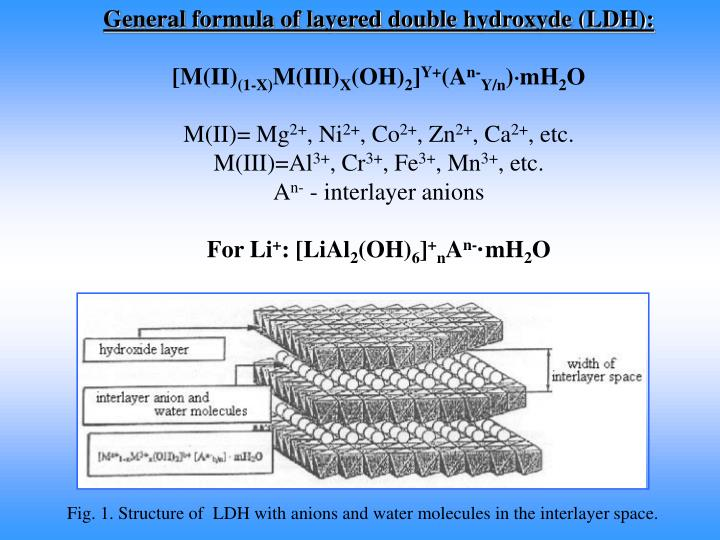 General formula of layered double hydroxyde (LDH):