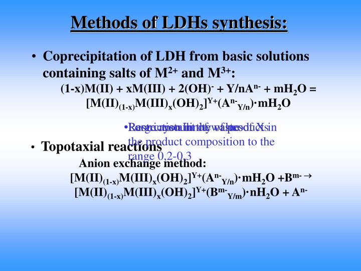 Methods of LDHs synthesis: