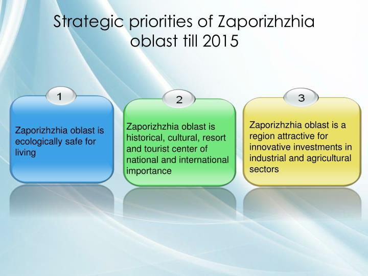 Strategic priorities of Zaporizhzhia oblast till