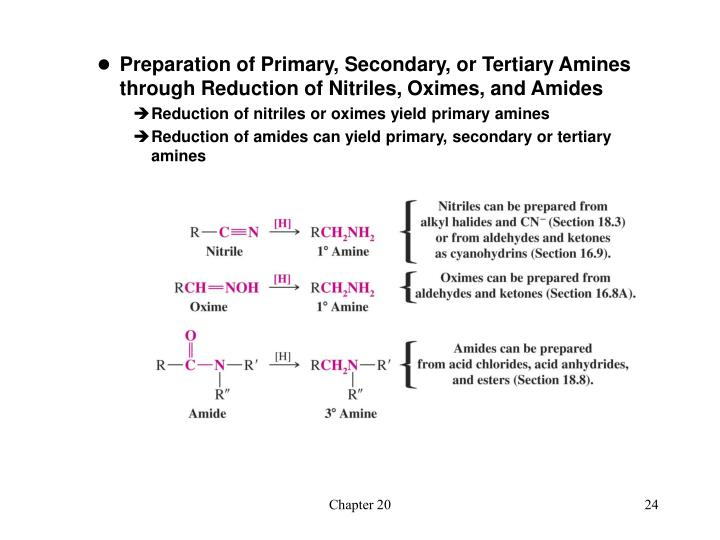 Preparation of Primary, Secondary, or Tertiary Amines through Reduction of Nitriles, Oximes, and Amides