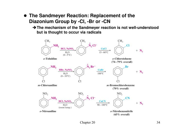 The Sandmeyer Reaction: Replacement of the Diazonium Group by -Cl, -Br or -CN