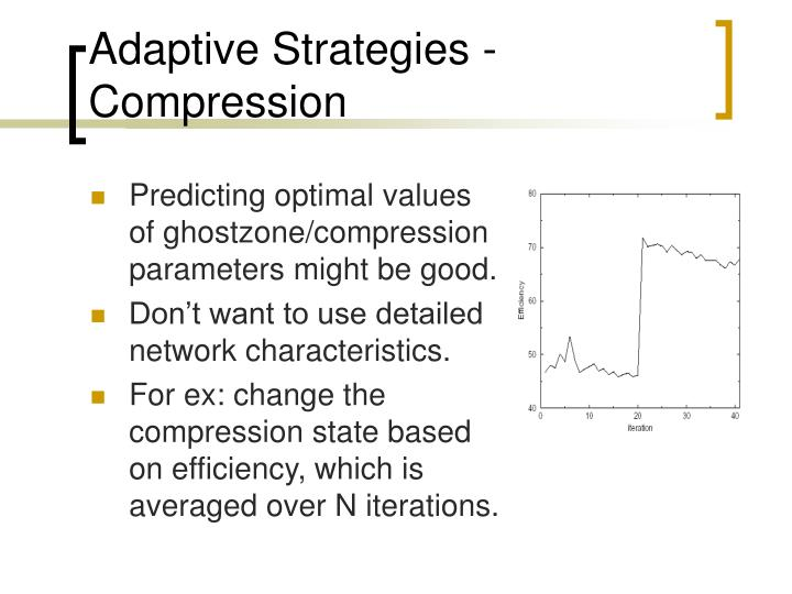 Adaptive Strategies - Compression
