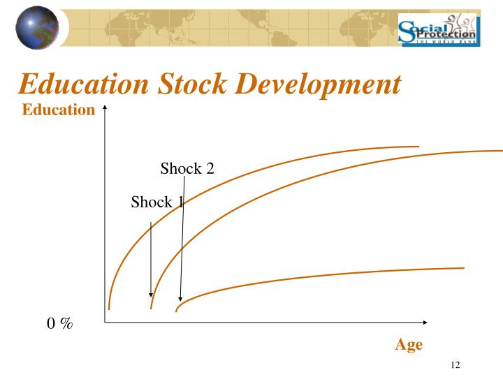Education Stock Development