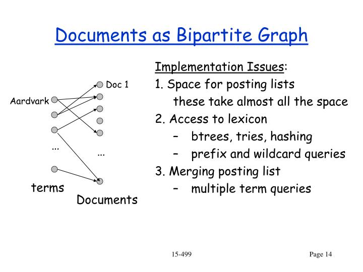 Documents as Bipartite Graph
