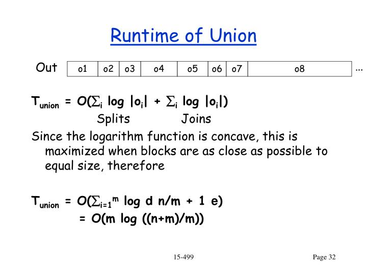Runtime of Union