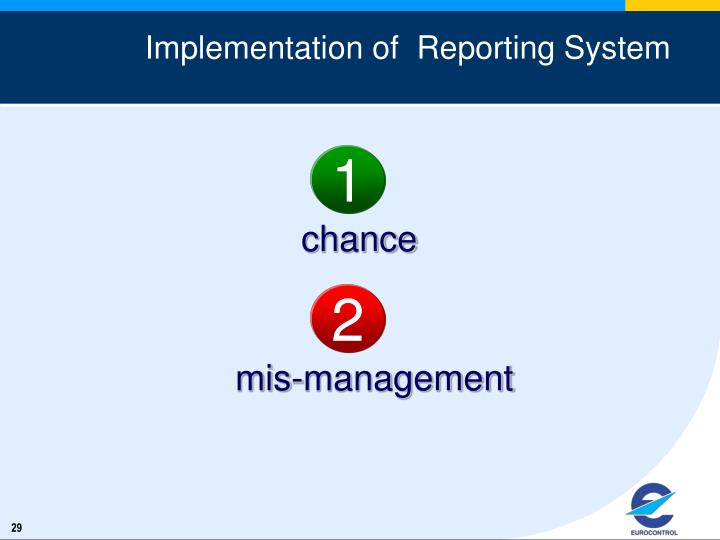 Implementation of  Reporting System