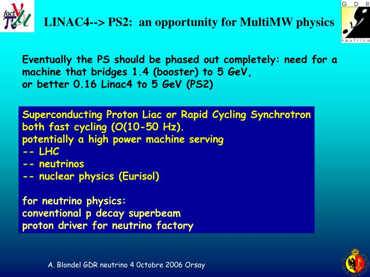 LINAC4--> PS2:  an opportunity for MultiMW physics