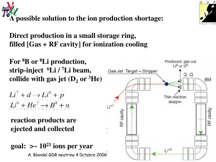 A possible solution to the ion production shortage: