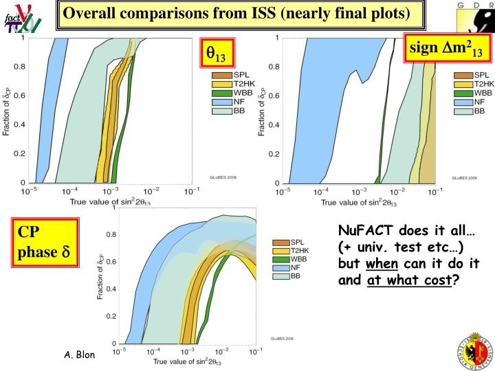 Overall comparisons from ISS (nearly final plots)