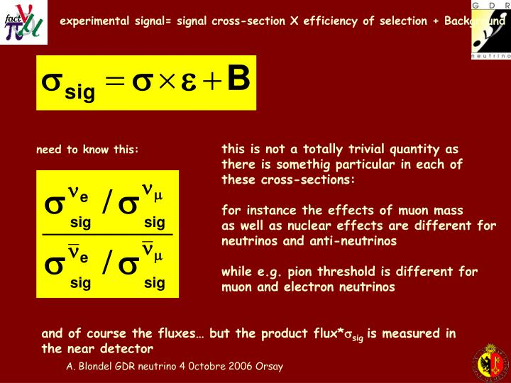 experimental signal= signal cross-section X efficiency of selection + Background
