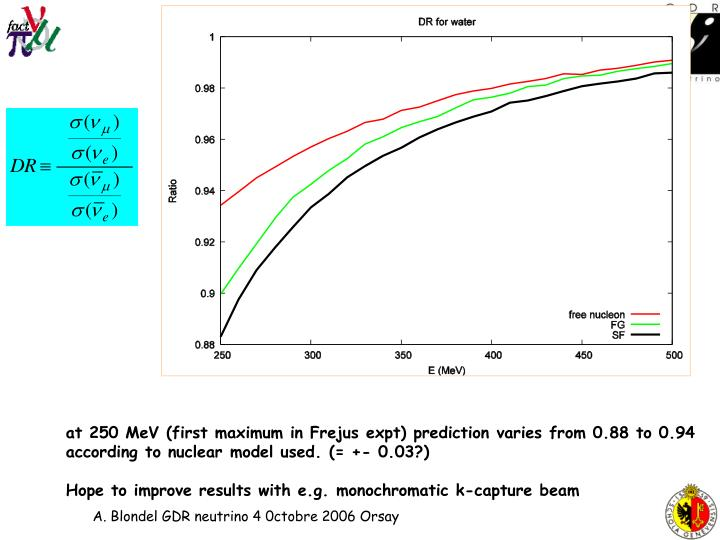 at 250 MeV (first maximum in Frejus expt) prediction varies from 0.88 to 0.94