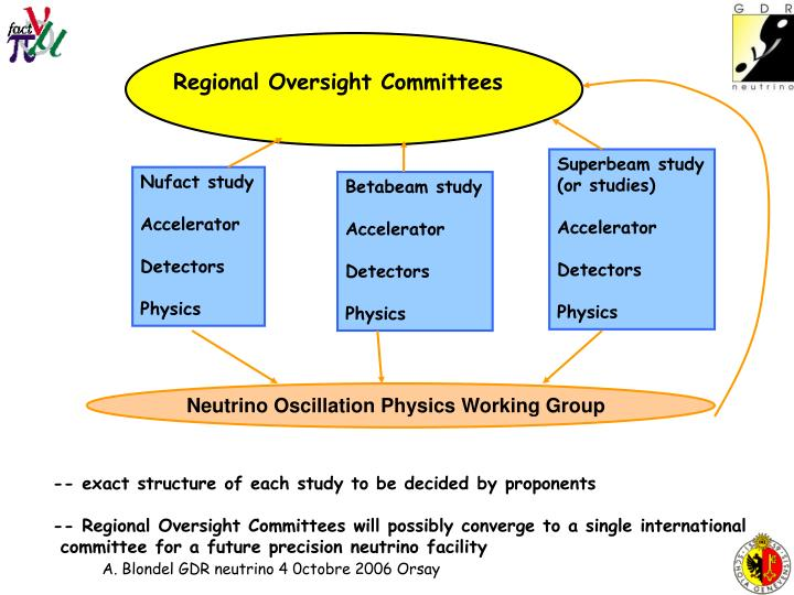 Regional Oversight Committees