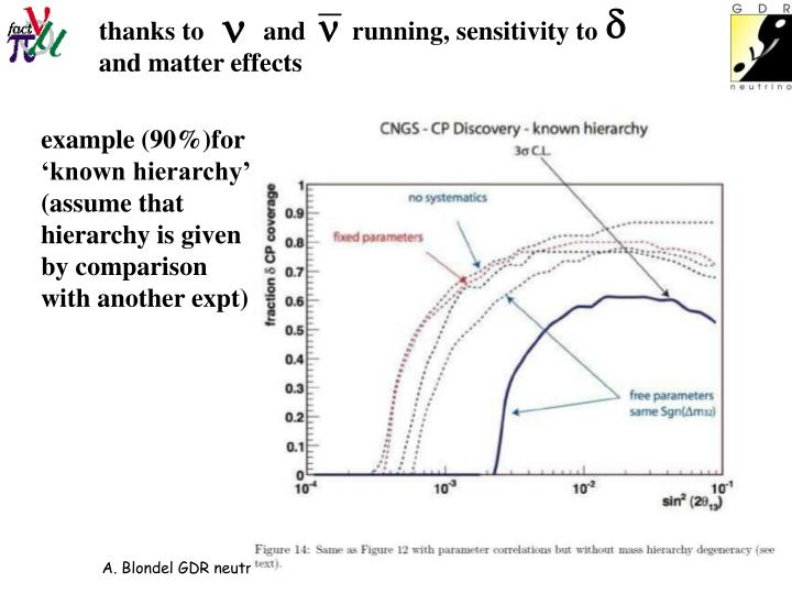 thanks to         and       running, sensitivity to