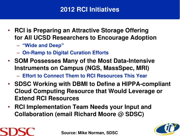 2012 RCI Initiatives