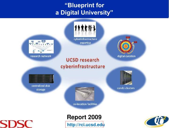 Blueprint for a digital university