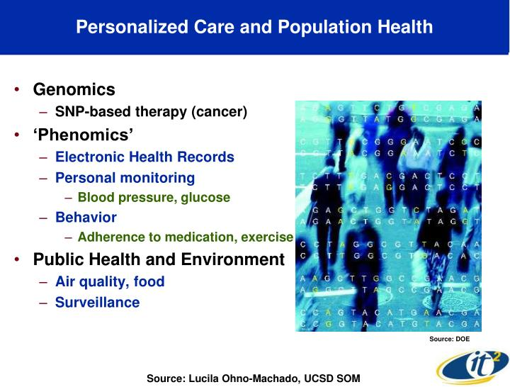 Personalized Care and Population Health