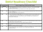 district readiness checklist1