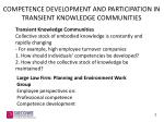 competence development and participation in transient knowledge communities