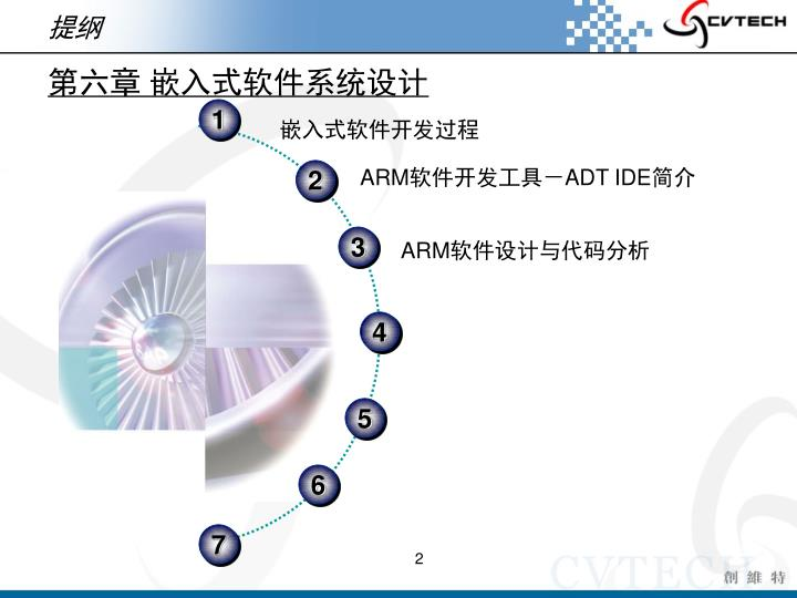 第六章 嵌入式软件系统设计