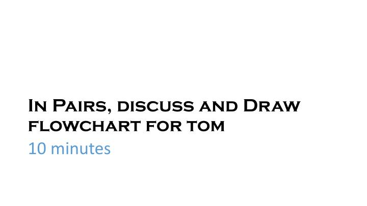 In Pairs, discuss and Draw flowchart for tom