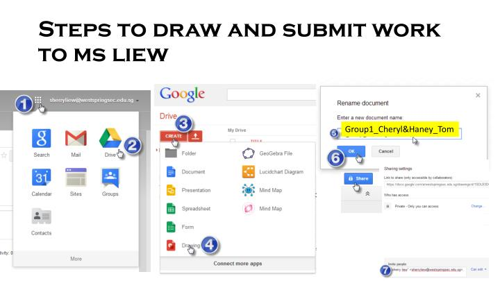 Steps to draw and submit work to