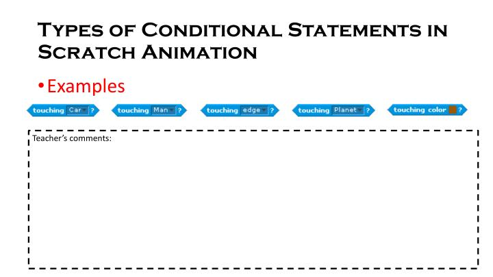 Types of Conditional Statements in