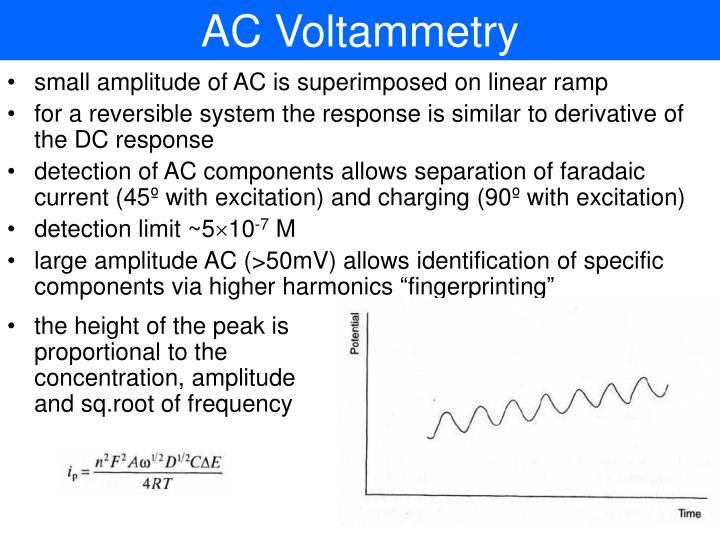 AC Voltammetry