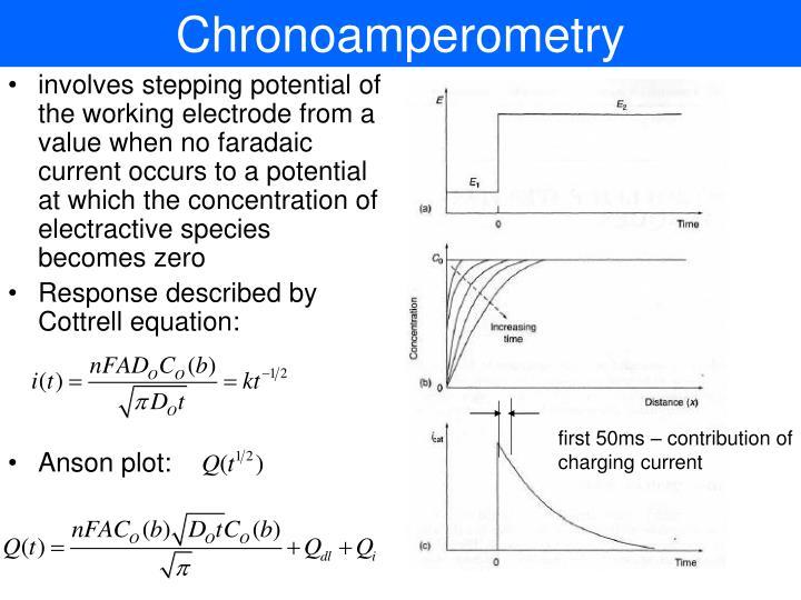 Chronoamperometry