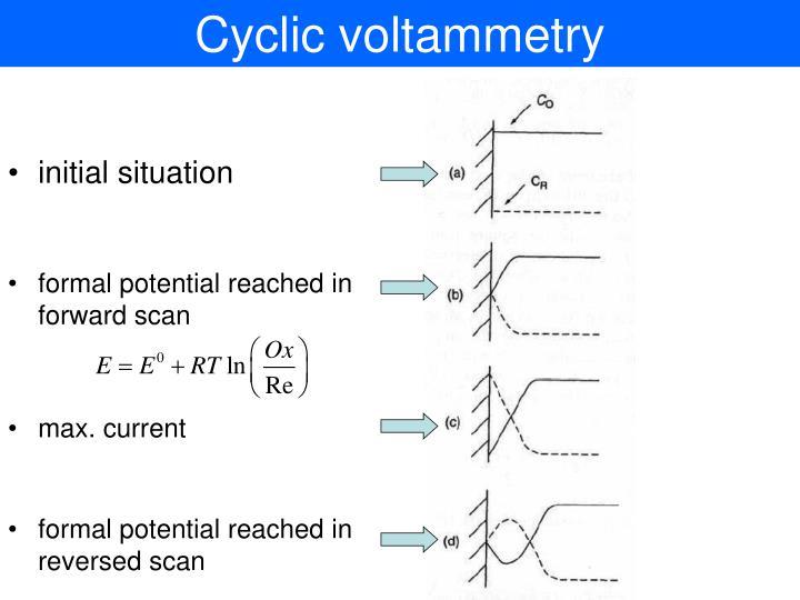 Cyclic voltammetry1