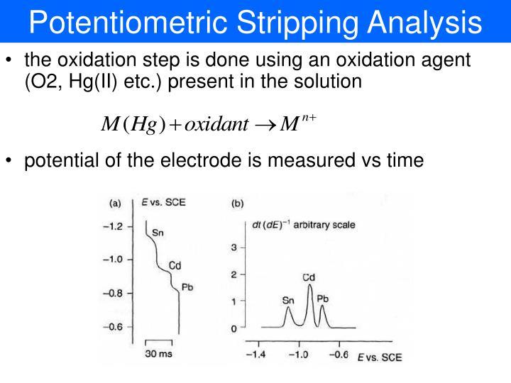 Potentiometric Stripping Analysis