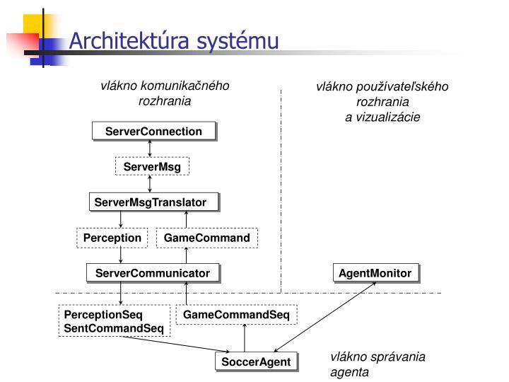 Architektúra systému